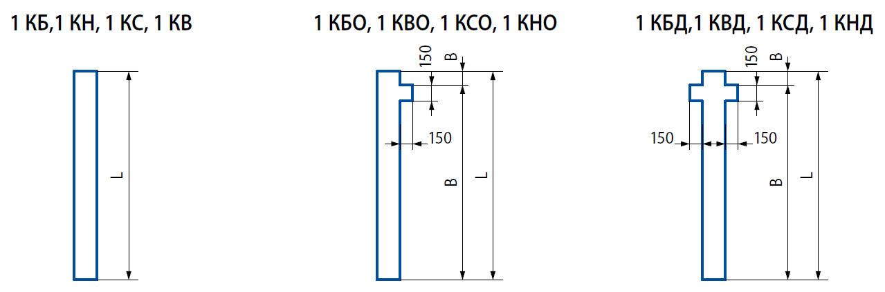Одноэтажные жб колоны сечением 300х300