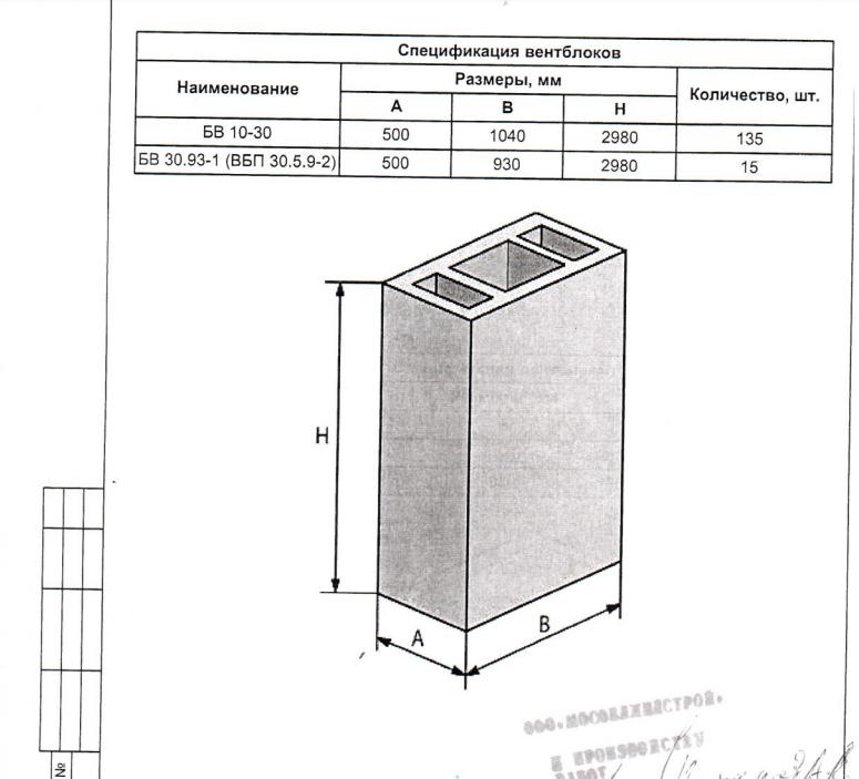 Вентиляционные блоки по чертежам